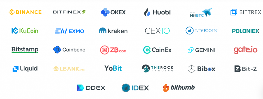 Bitsgap Supported crypto exchanges