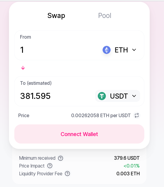 Uniswap Review-How to swap tokens on Uniswap