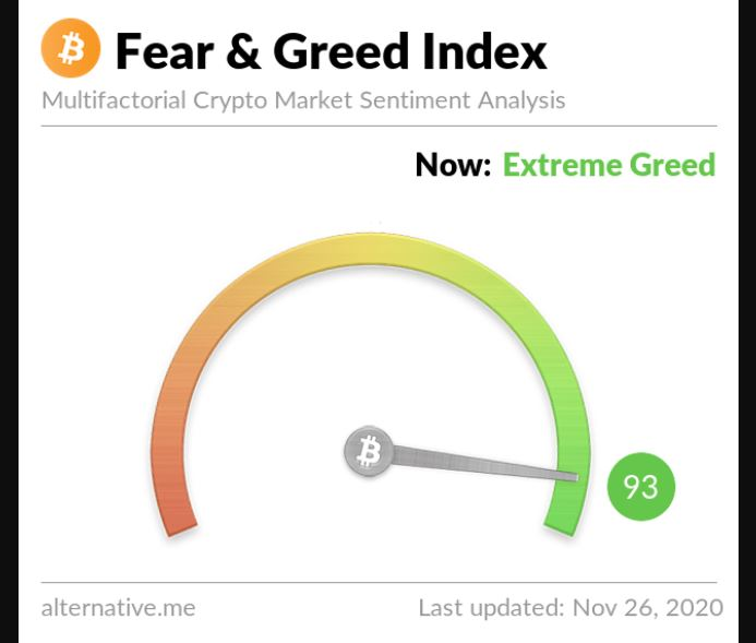 Btc Fear & Greed Indicator