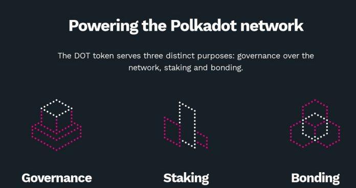 Internet of Things (IoT) on Polkadot: How Decentralized Networks Can Bypass Amazon Web Services