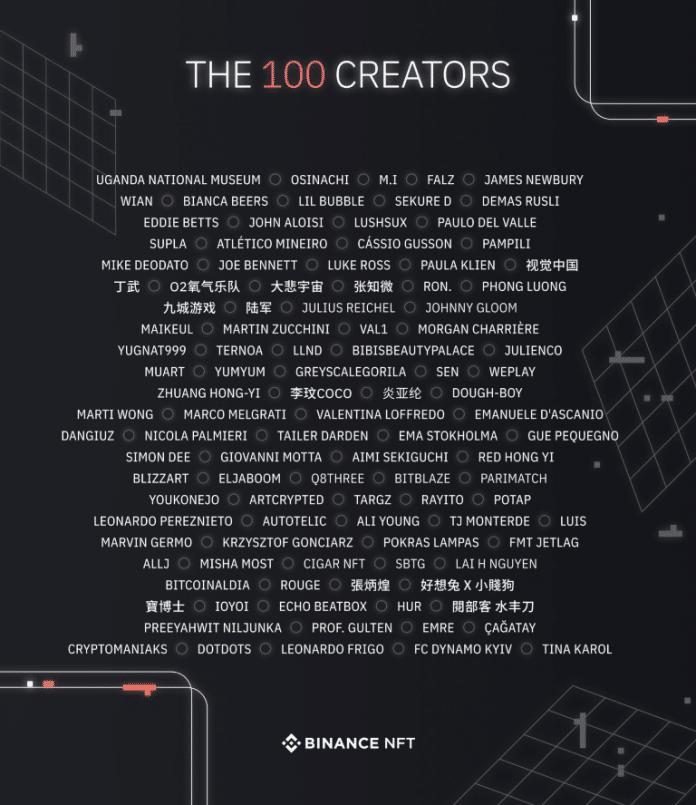 Binance NFT Marketplace 100 Creators Revealed