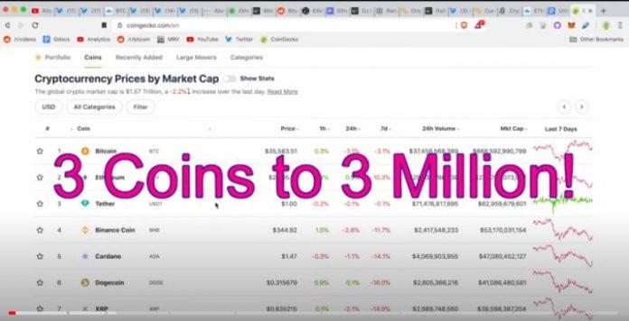 Top Three Crypto For 2021-BTC-ETH-ADA