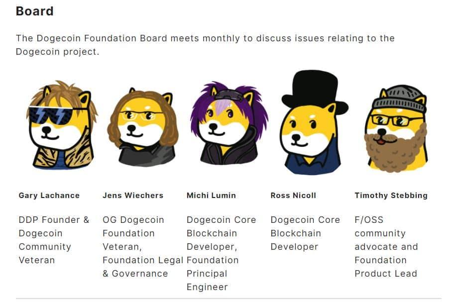 dogecoin board members